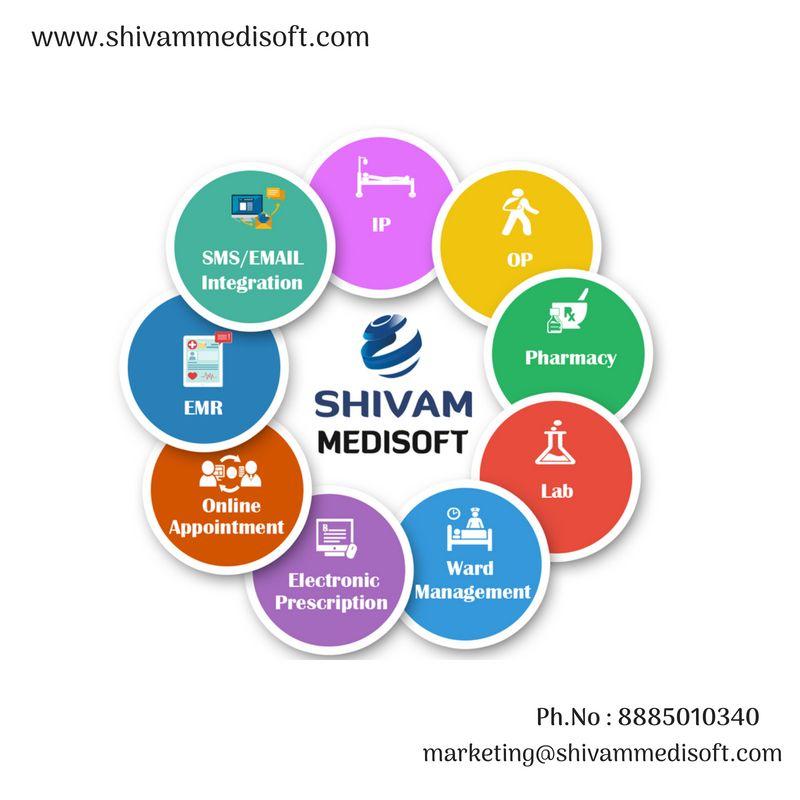 Pin by Shivam Medisoft on Shivam Medisoft Hospitality