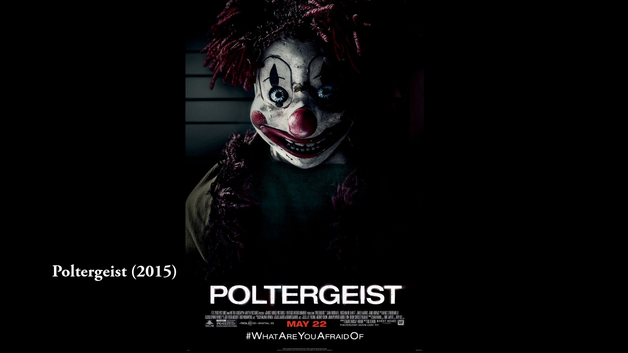Joker Movie Poster Analysis