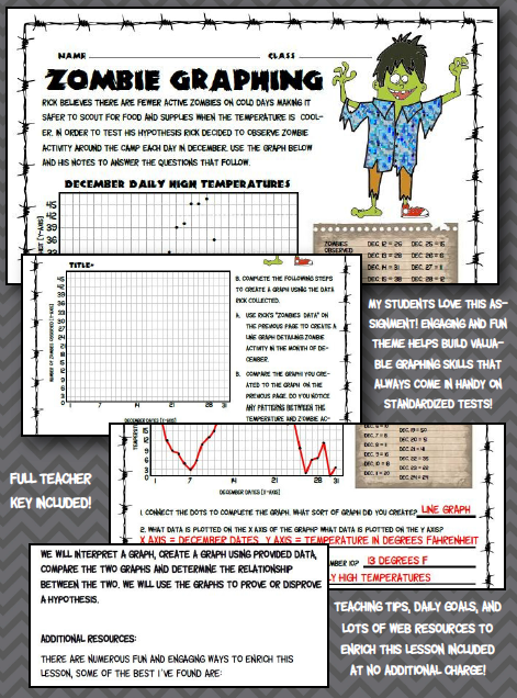 woodstock.jpg | Math: Graphing | Pinterest | Maths, Algebra and School