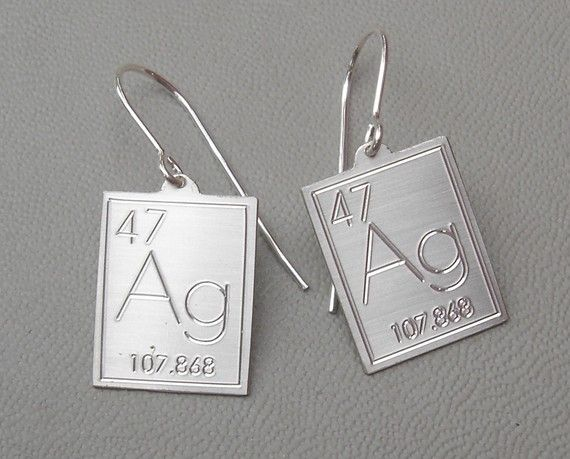 Atomic symbol for silver earrings periodic table of elements atomic symbol for silver earrings periodic table element jewelry urtaz Image collections