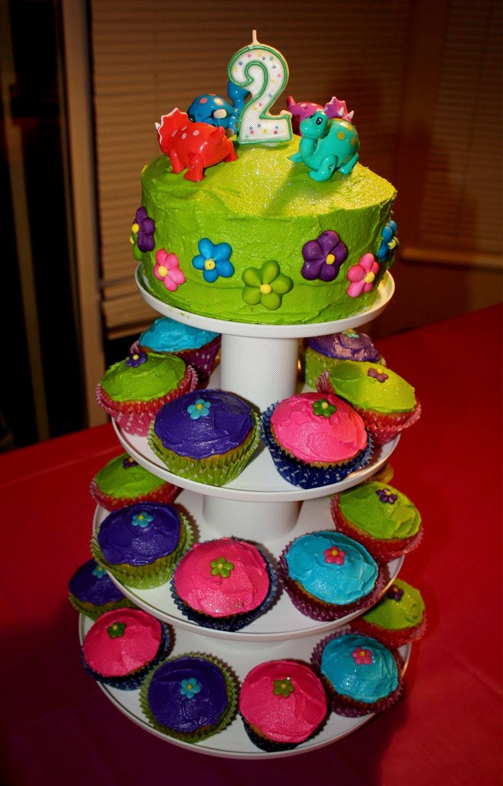 Ideas For Birthday Cakes For 2 Year Old Cakes For A
