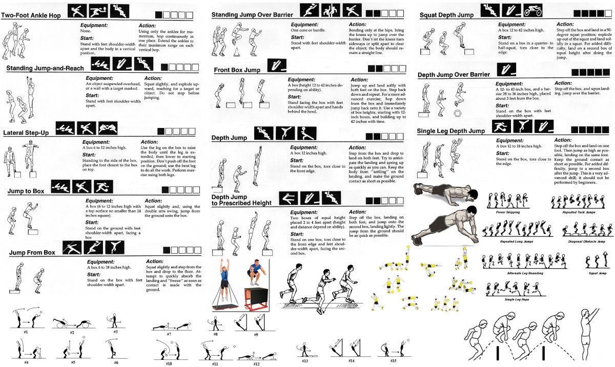List Of Crossfit Workouts Pdf Most Por Workout Programs