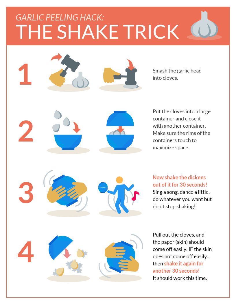Hack Infographic Template What S The Best Way To Peel Garlic