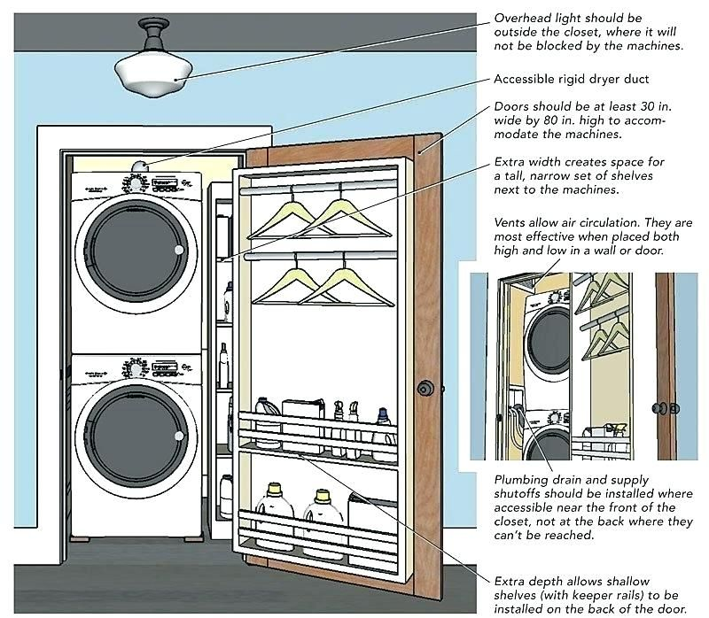 Washer Dryer Closet Size Laundry Closets Stackable Washer Dryer Stacked Washer Dryer Closet Di Laundry Room Storage Laundry Room Storage Shelves Laundry Closet