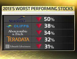Yahoo Finance Business Finance Stock Market Quotes News Beauteous Yahoo Finance  Business Finance Stock Market Quotes News
