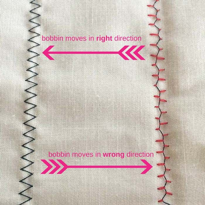 Loopy Stitches Troubleshooting Needlefruit Sewing Lounge Sewing Stitches Stitch Sewing Hacks