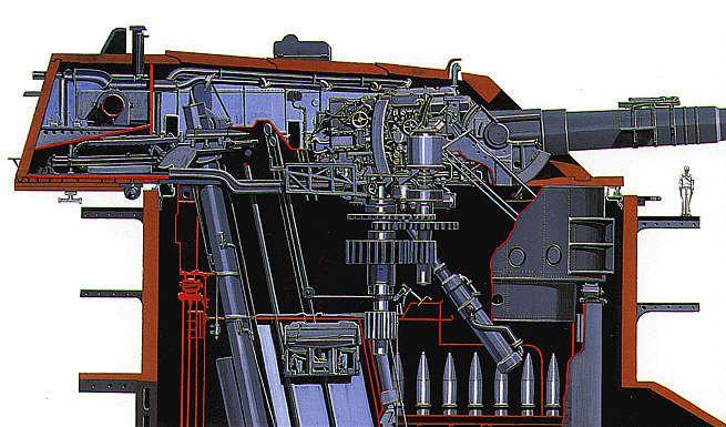 181 inch Naval Gun schematic from the    battleship    Yamato
