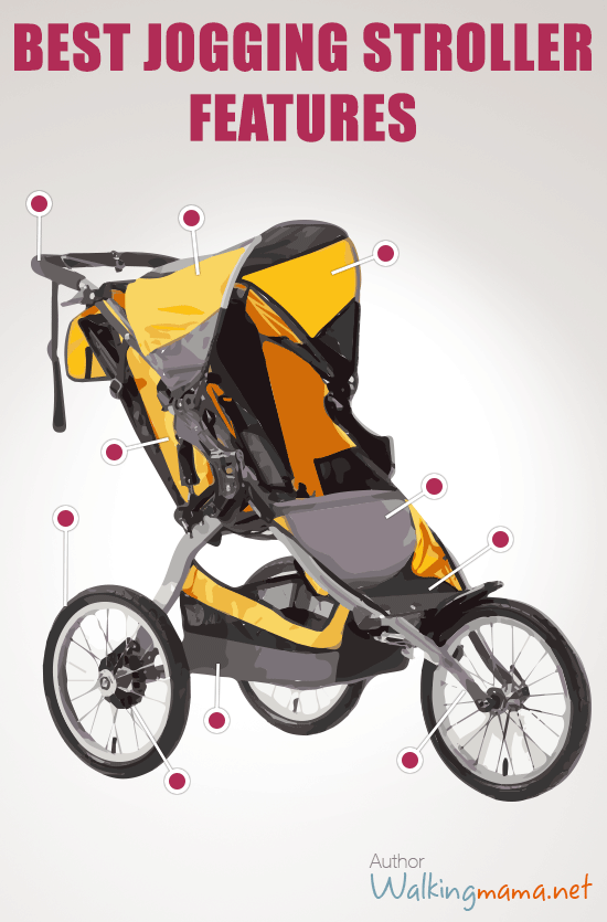 Touch & Discover Best Jogging Stroller Features