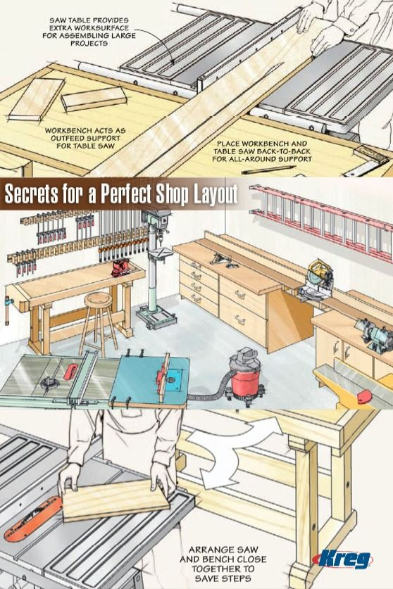 Photo of Secrets for a Perfect Garage Workshop Layout || Central Workstation & Galley Setup