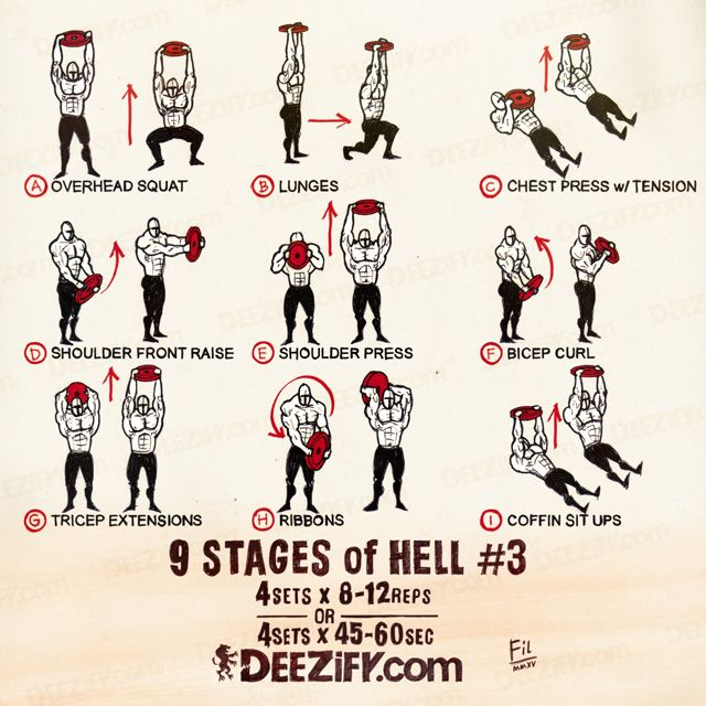 9 Stages of Hell circuit training with weight plate   WOD's