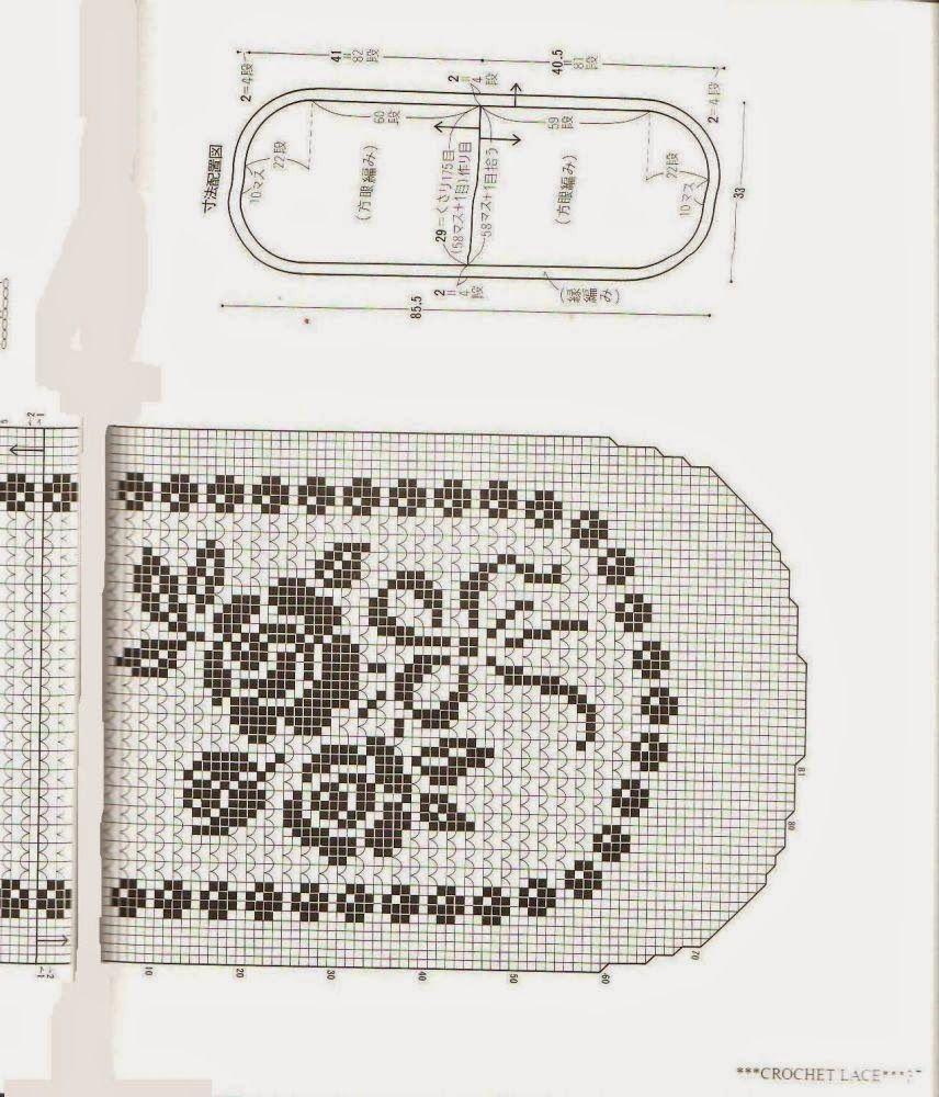 PATRONES GRATIS DE CROCHET: Patrón tapete, camino de mesa con flores ...