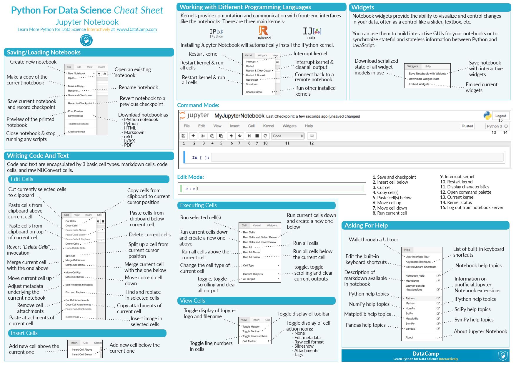 Jupyter Notebook [Cheat Sheet] | Credit: DataCamp com | IDE in 2019