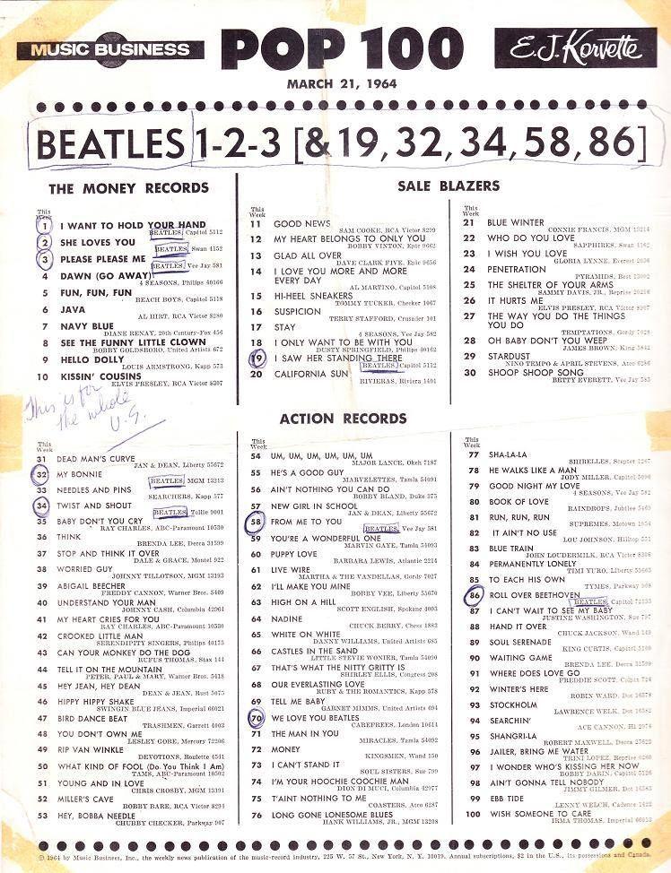 a 1964 E J  Korvette-sponsored song hits list I picked up a while