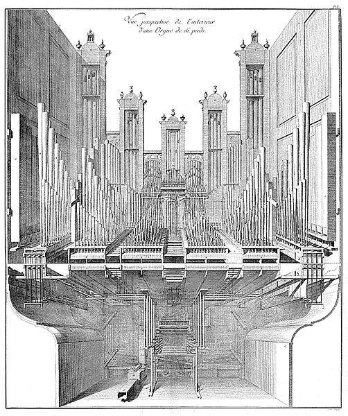 Interior Cut-A-Way View Of A Pipe Organ. Don Bedos