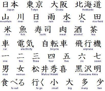 Favori Image - [Langue] Les alphabets permettant l'ecriture japonaise  UM45