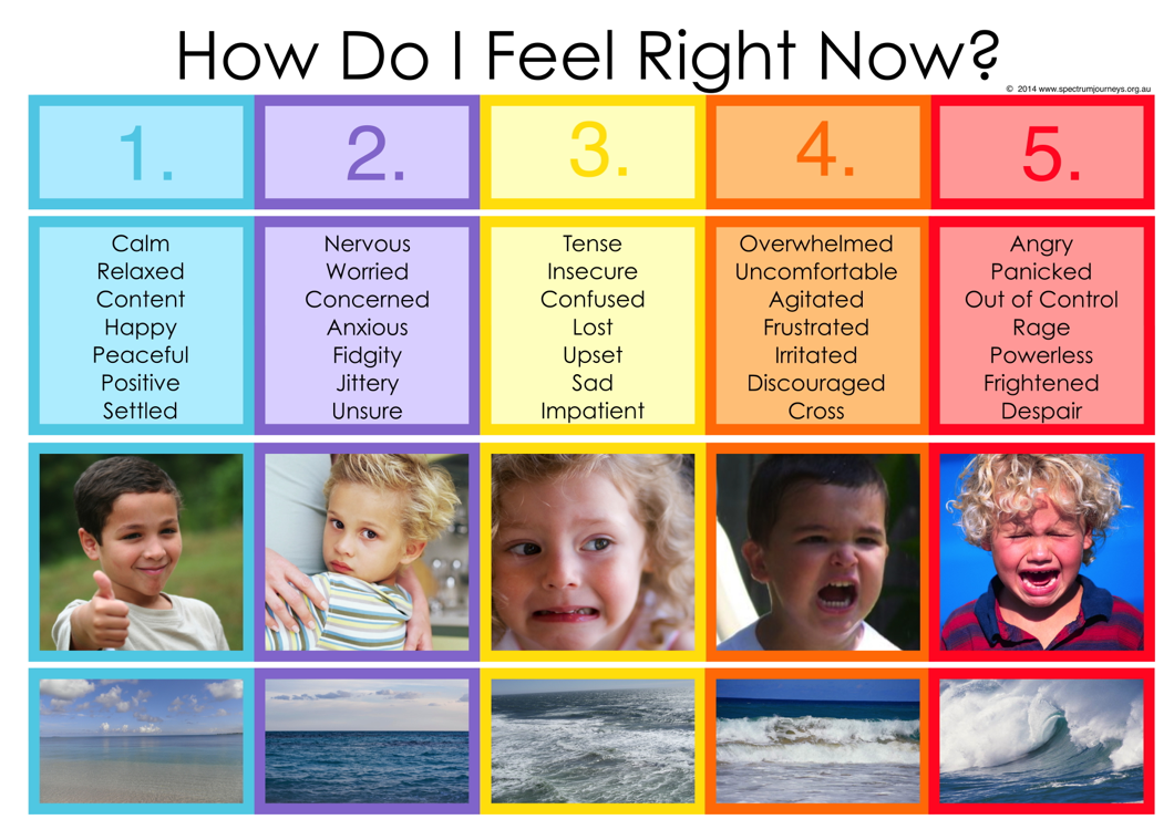 Learning How to Identify Emotions at All Ages | ADHD in Focus |Identifying Emotions Chart