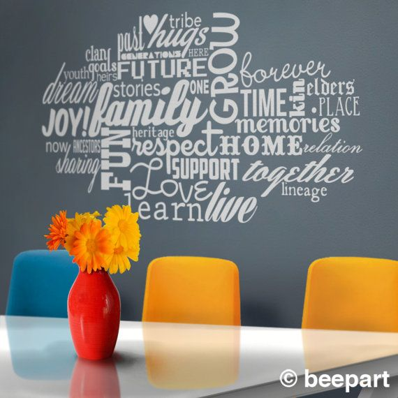 Word Cloud Wall Decal Custom Word Cloud Personalized Words Etsy Cloud Wall Decal Word Cloud Word Collage
