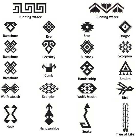 Waldorf ~ 5th grade ~ Ancient Persia ~ Symbols and Motifs