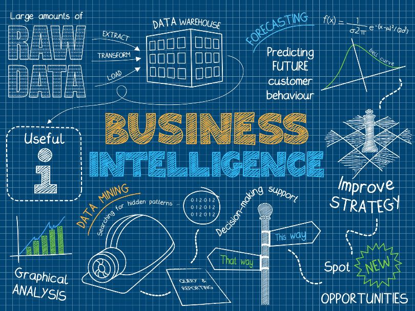 5 common mistakes to avoid when deploying business intelligence tools