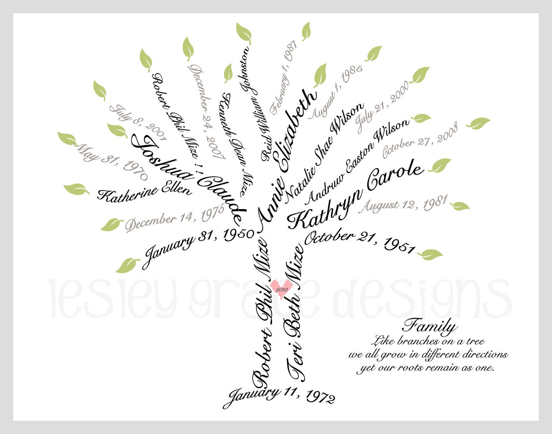 Custom Family Tree Typography Art 11x14 by
