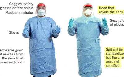 হাত পরিষ্কার রাখুন, ইবোলা থেকে বাঁচুন Hospital workers