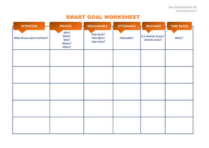 smart goal template Smart goals template, Smart goals