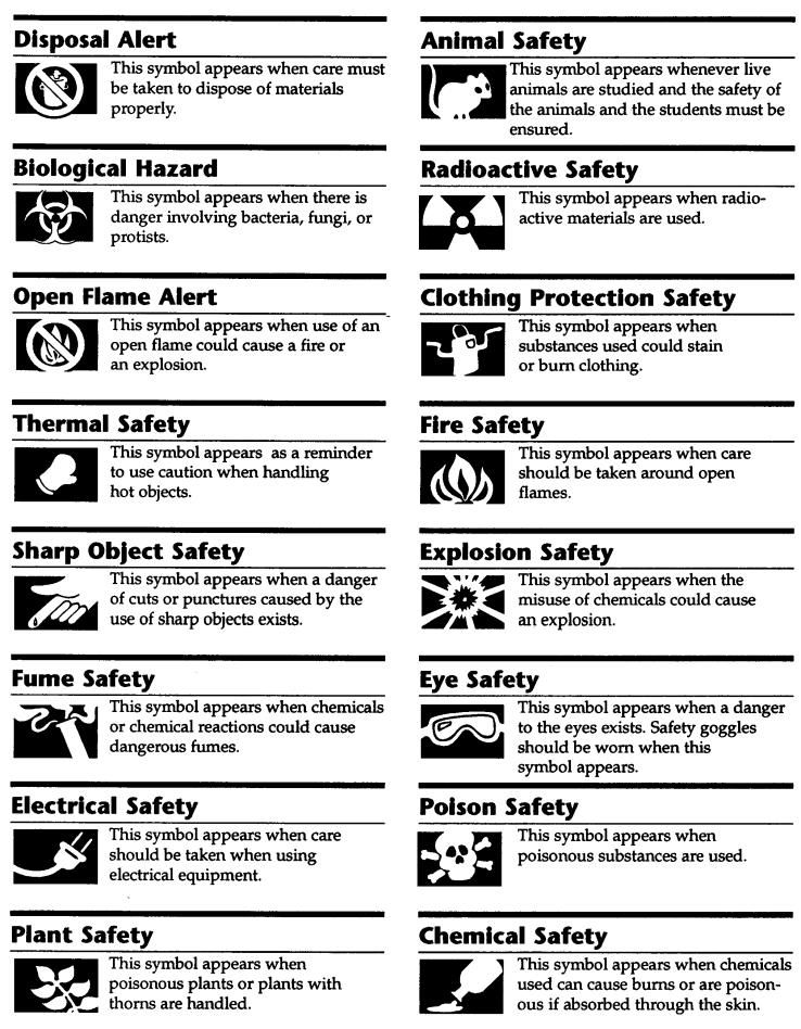 Safety Symbols Symbols Science Safety Science Safety