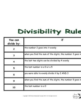 Divisibility Rules Sheet Divisibility Rules Prime Factorization Math Intervention