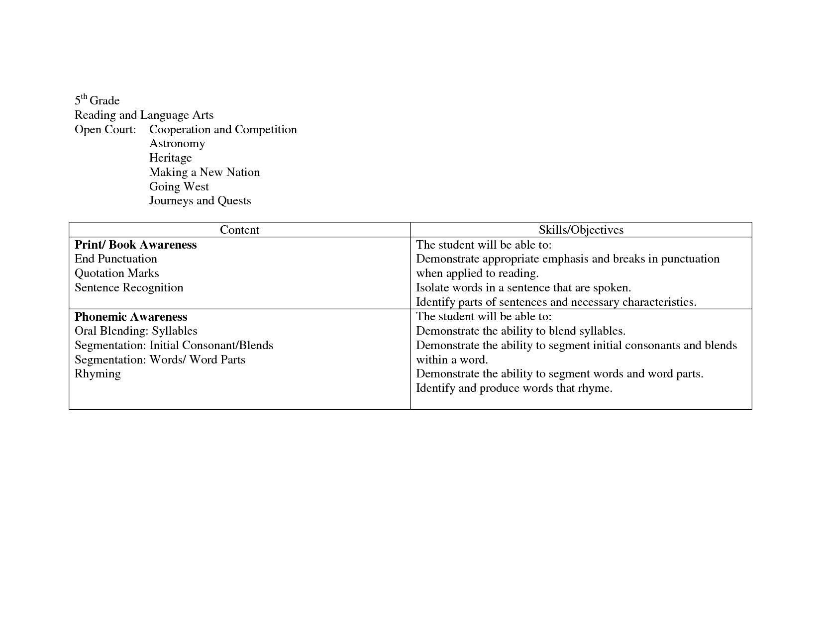 5th Grade Punctuation Worksheets di 2020