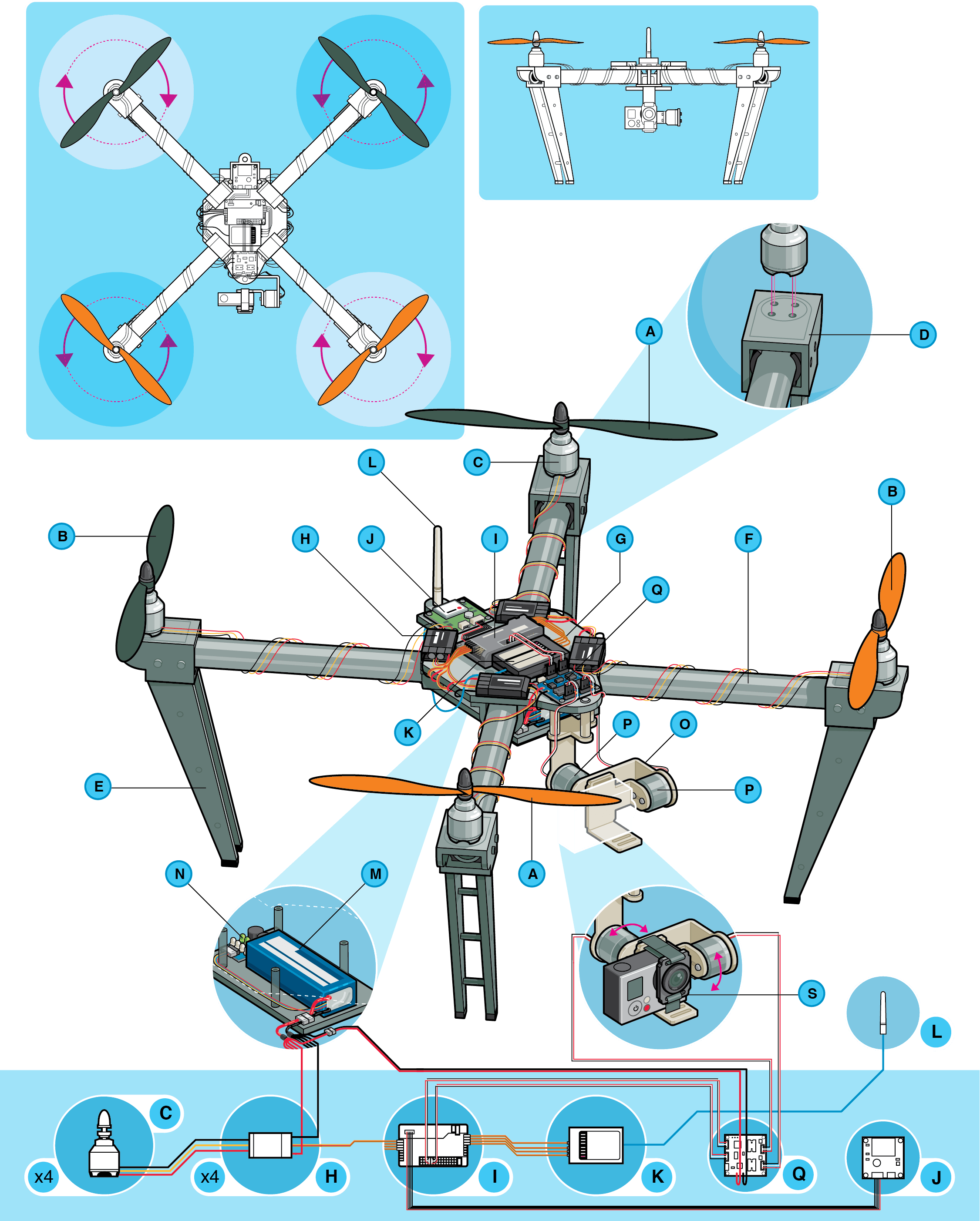 Several detailed illustrations of a generic quadrotor drone with ...