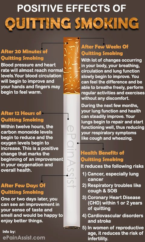Positive Effects Of Quitting Smoking Quit Smoking