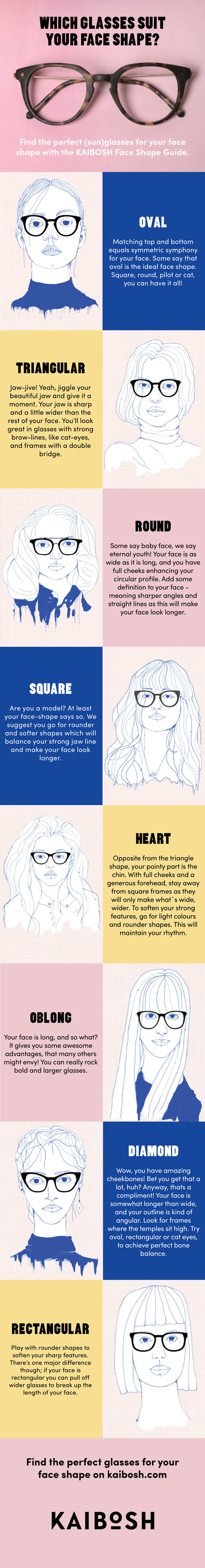 KAIBOSH   Face Shape Guide for Glasses   Shop glasses now on www ...