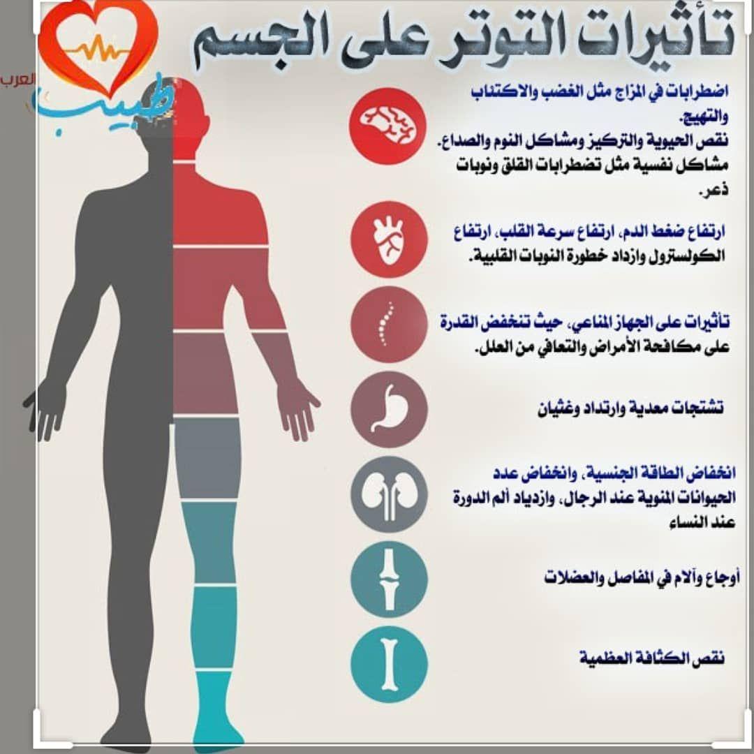 تاثيرات التوتر على الجسم للتخفيف من هذة الآثار ننصح باستخدام منتج ريزيرف لانة يحارب كل الشوارد الحرة المع Health Advice Health Facts Health And Beauty Tips