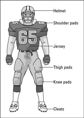 The American Football Player S Uniform Football Costume Football Equipment American Football Players