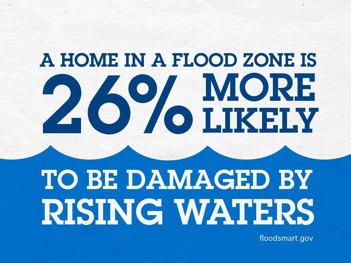 Did you know that most home insurance doesn't cover