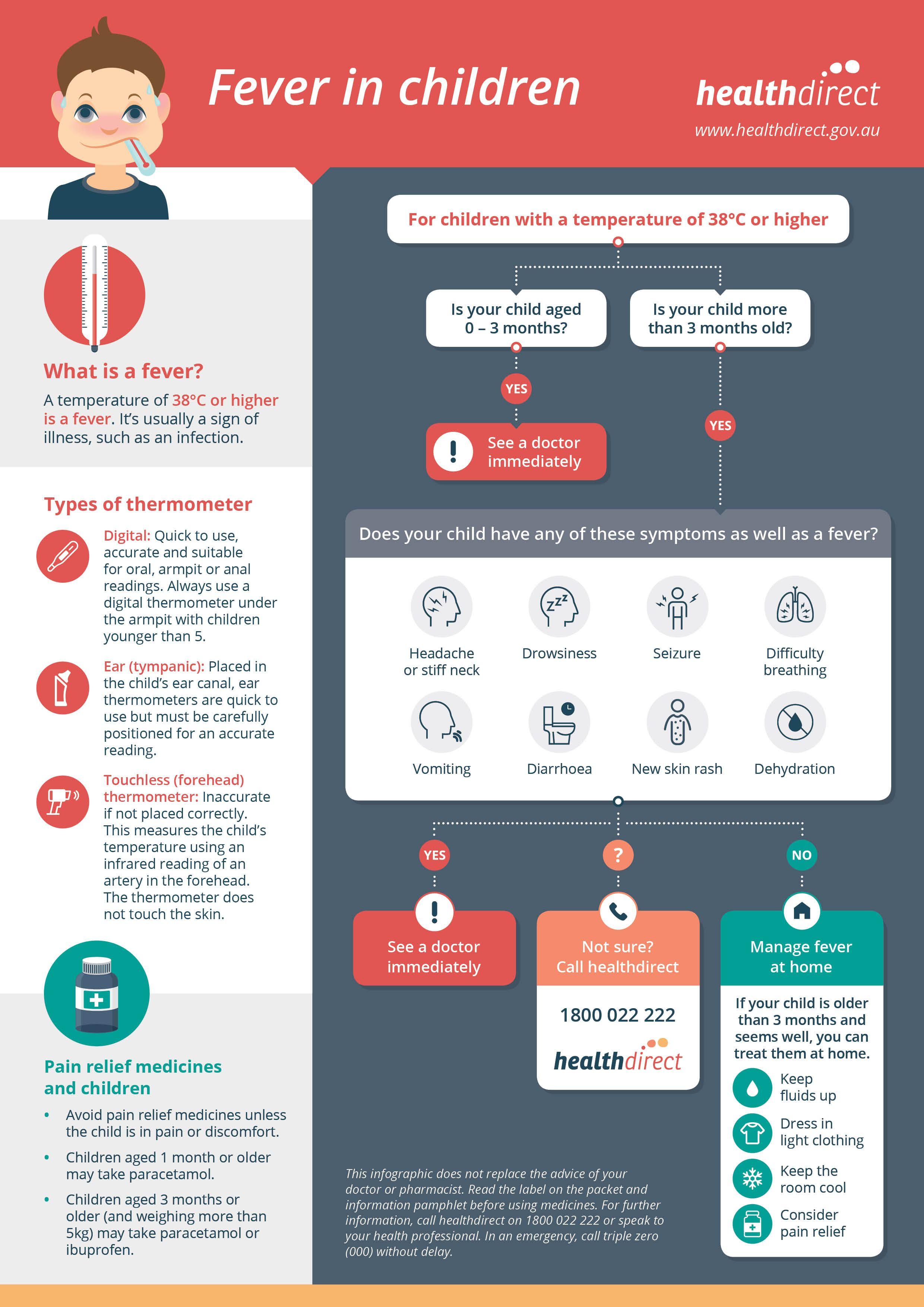 Fever in children infographic estudos