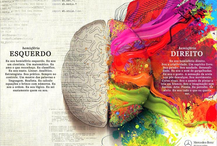 Teste qual o lado do cérebro você mais usa