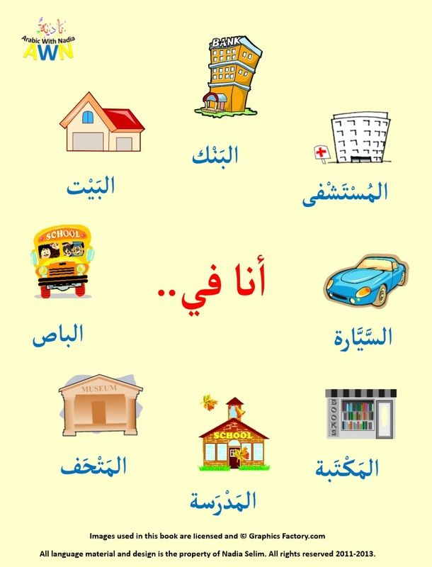 Arabic Posters Arabic With Nadia Nada2 Learning
