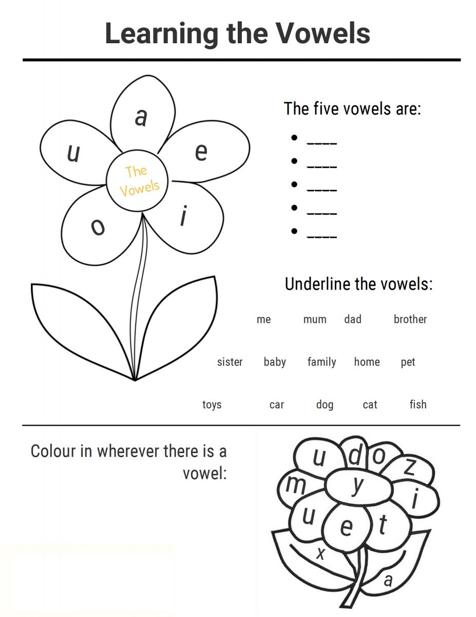 Printable Ks1 Worksheets K5 Worksheets Vowel Worksheets Home Schooling Ks1 Maths Worksheets