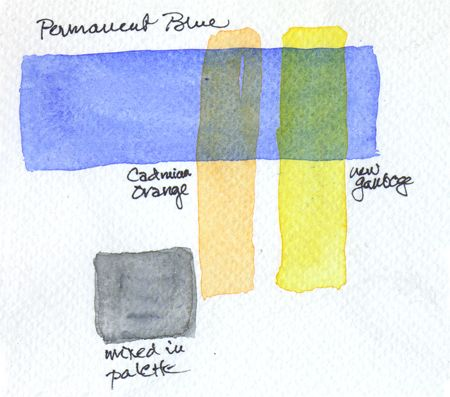 About Making Browns And Greys In Watercolor Brown Grey How To