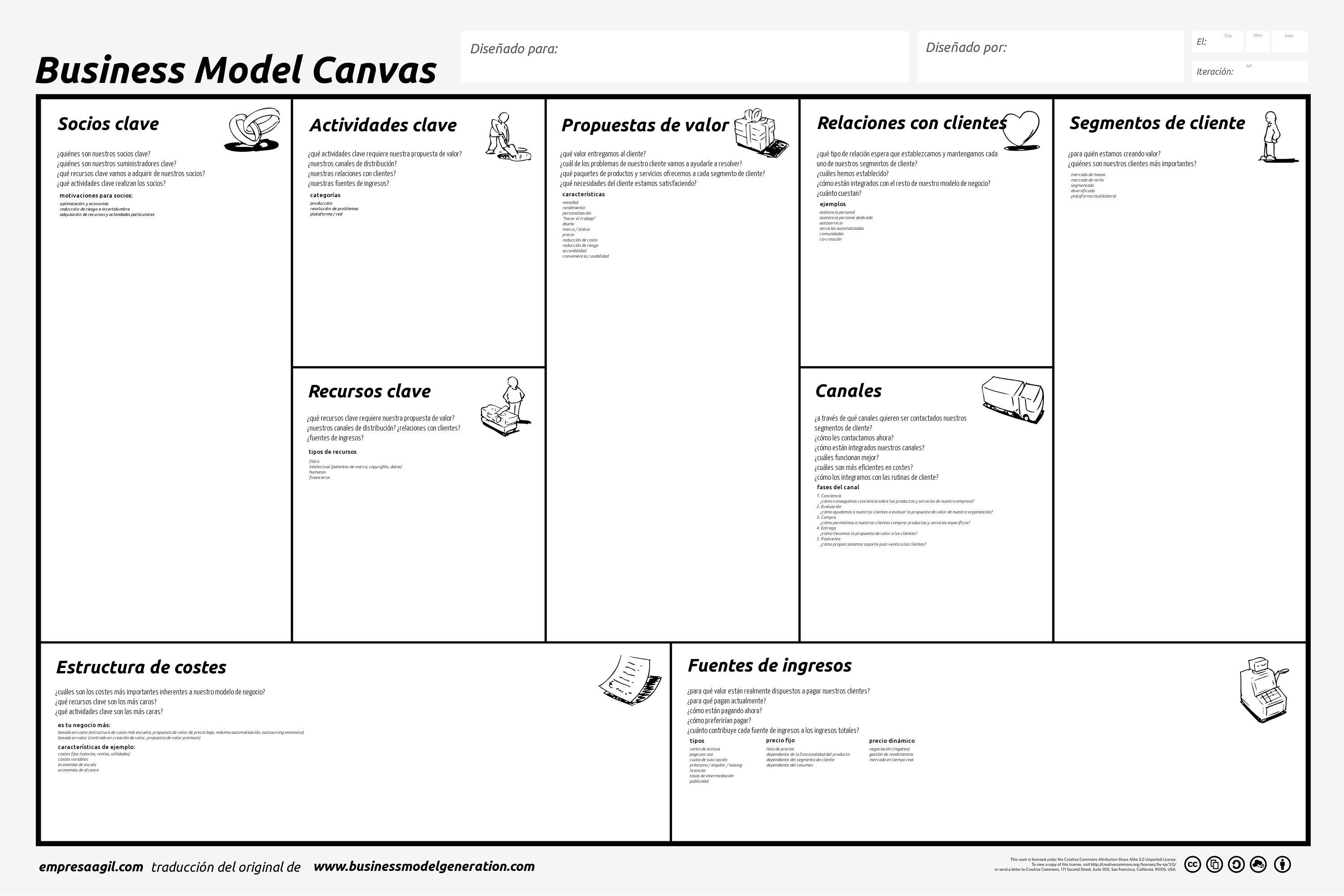 Business Model Canvas (ES) | Articles and business | Pinterest ...