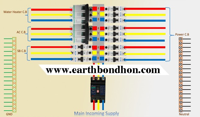 3 Phase Distribution Board Wiring Diagram Earth Bondhon Distribution Board Diagram Delta Connection