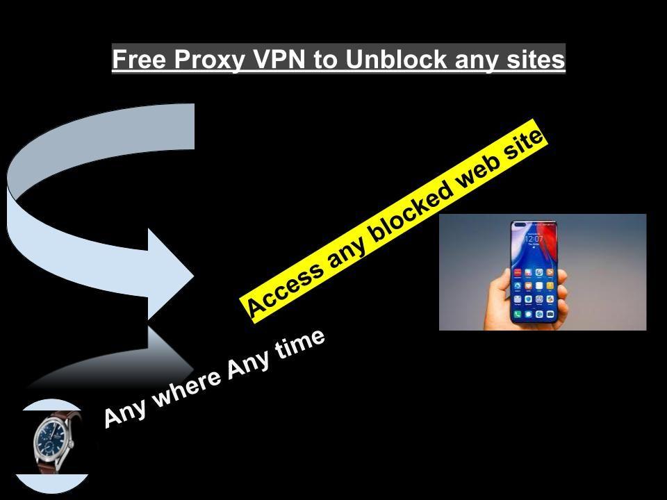 f58a69713cb489a55d47e4b599e5b0aa - Vpn Proxy Service To Unblock Blocked Websites