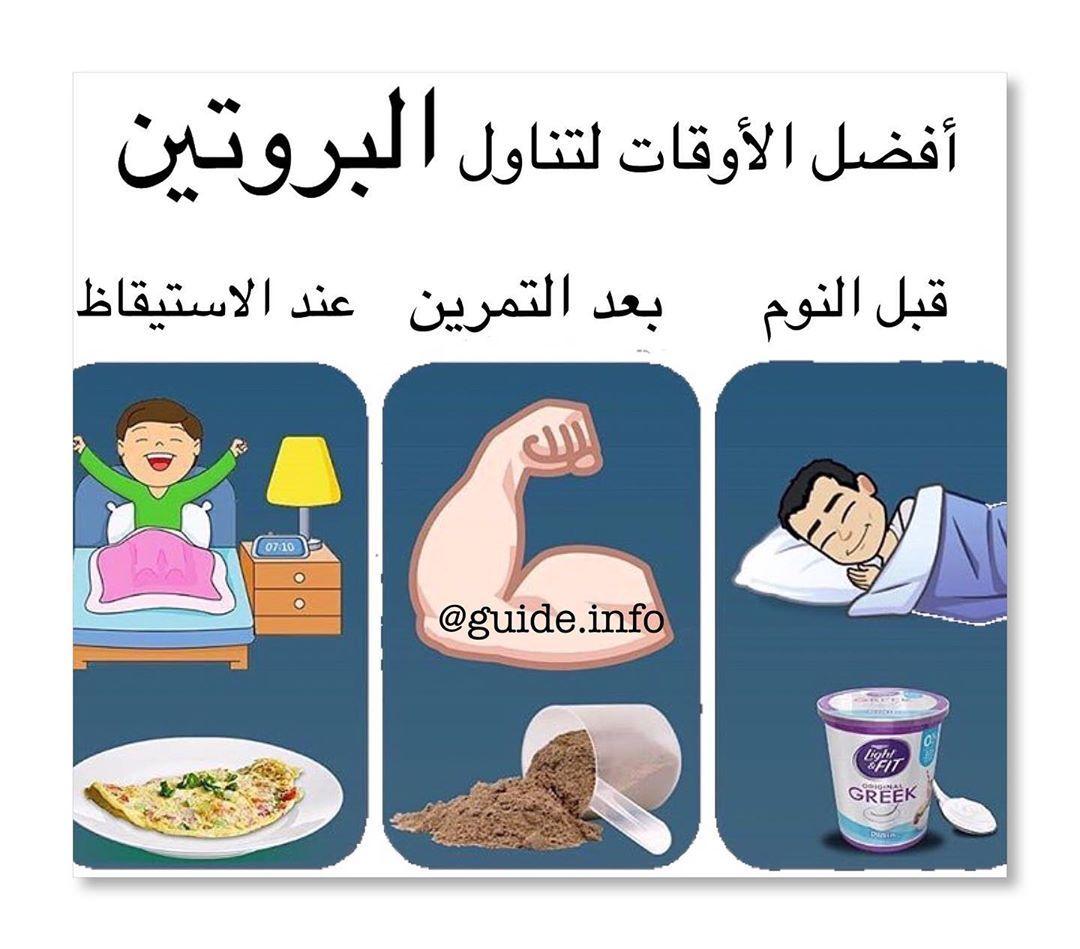 Pin By Salehfarhan On Diet Comics Olds Diet