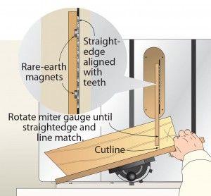 Magnetic Straightedge Lines Up Tricky Crosscuts Herramientas Proyectos Carpinteria