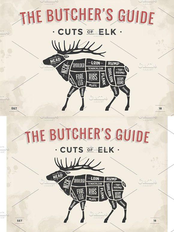 Butcher Diagram  Scheme