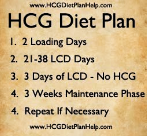 Is The Sirtfood Diet Right For You This Trendy Diet Is Popular With Celebrities Like Adele Who Have Achieved Rapid Wei In 2020 Hcg Diet Hcg Diet Recipes Hcg Diet Plan