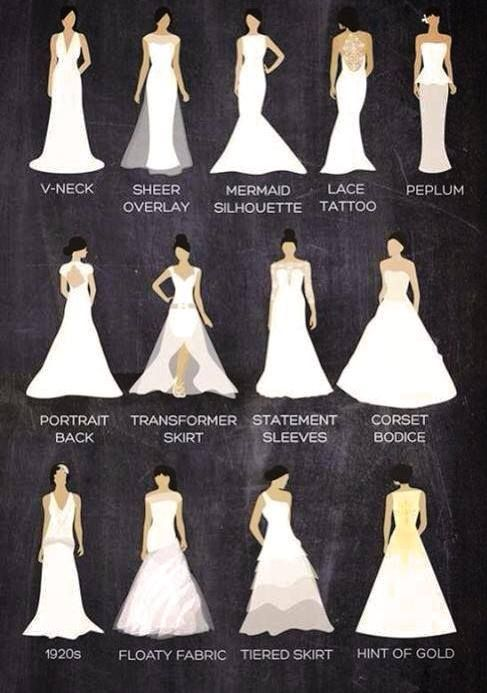 Wedding styles also gown style chart with full guide to fit your body by rh pinterest