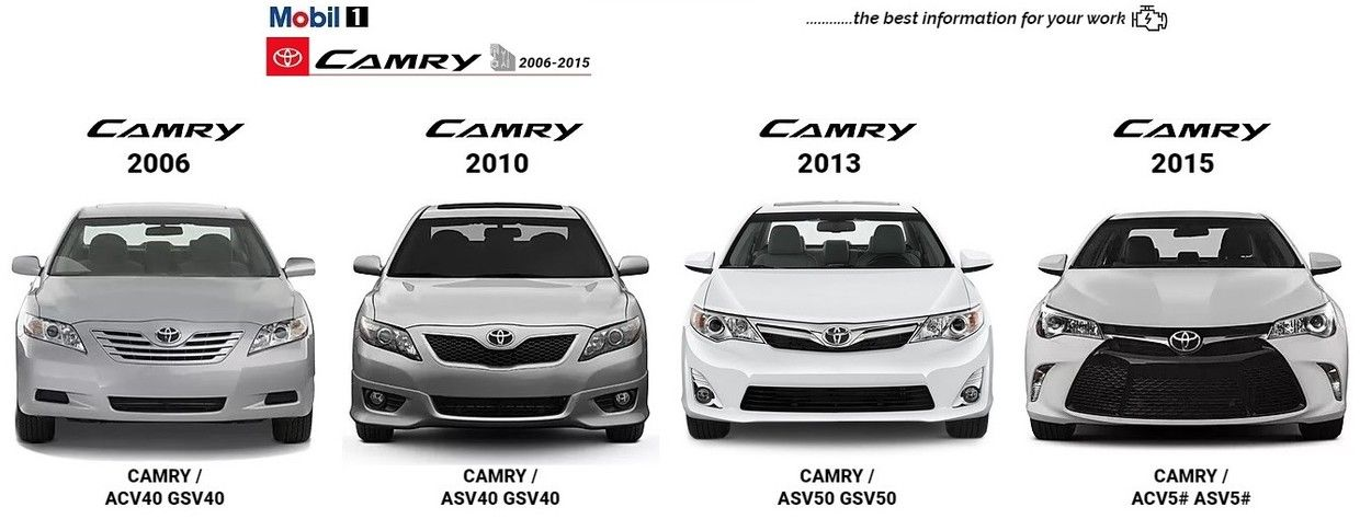 Toyota Camry 2006 2015 Workshop Manual Toyota Camry Camry 2006 Camry 2015
