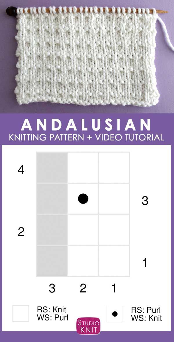 Comment tricoter le modèle de point de tricot andalou   – Knitting Chart Patterns